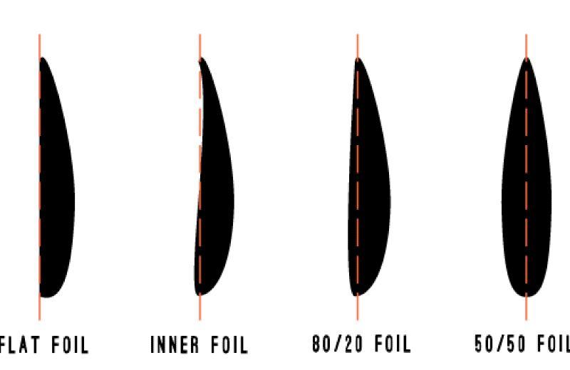 fin-foil