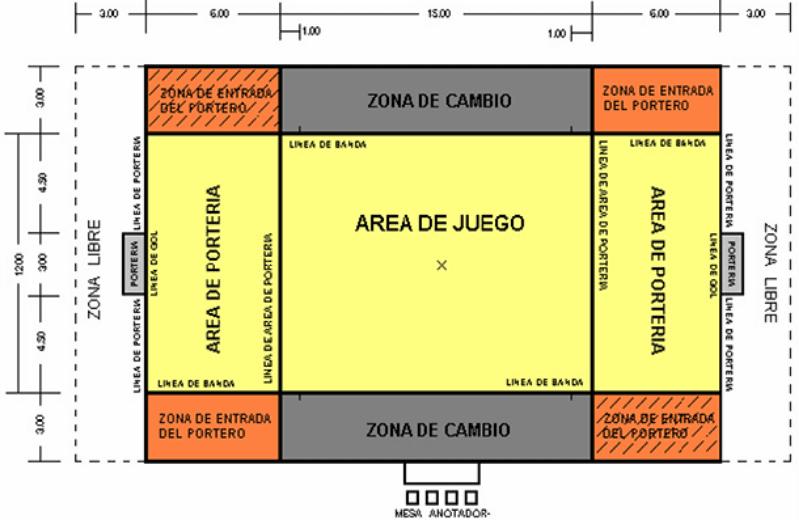 Campo_BMPlaya2