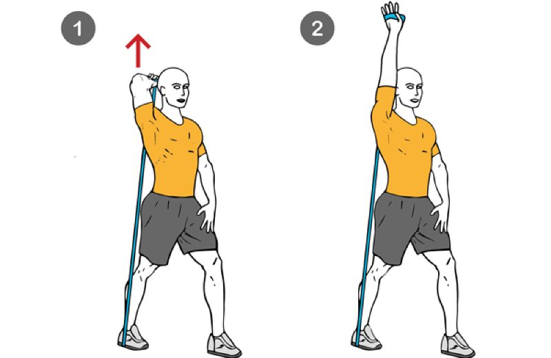 extension de triceps