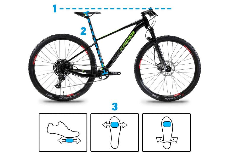 bici-posicion-correcta-esquema