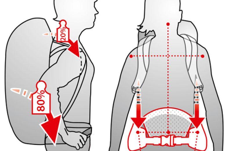 ajuste-del-cinturon-lumbar-de-una-mochila-de-montaña