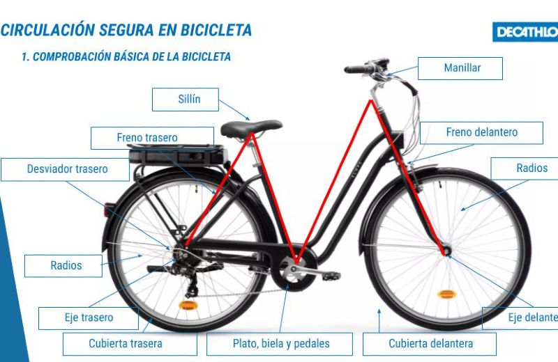 Circulación-segura-bicicleta