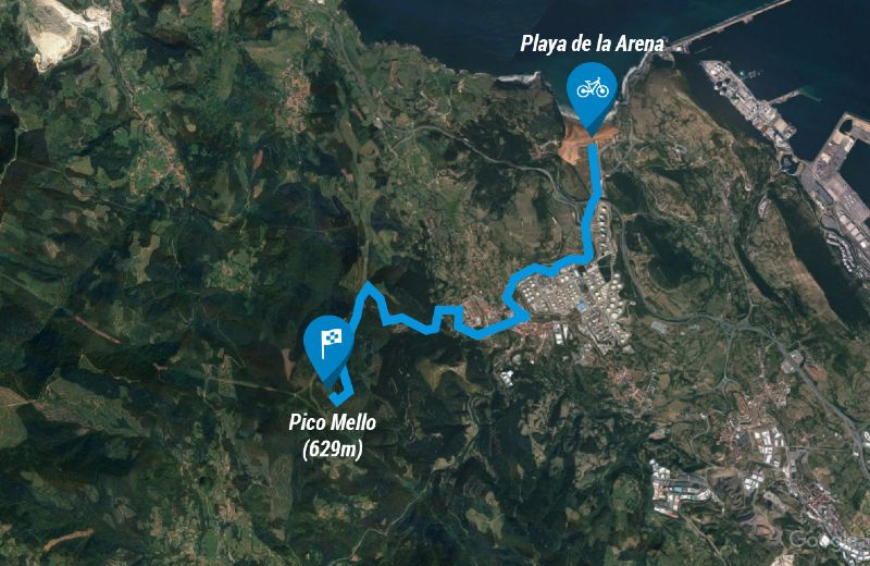 mapa-Pico-Mello-bicicleta-2D