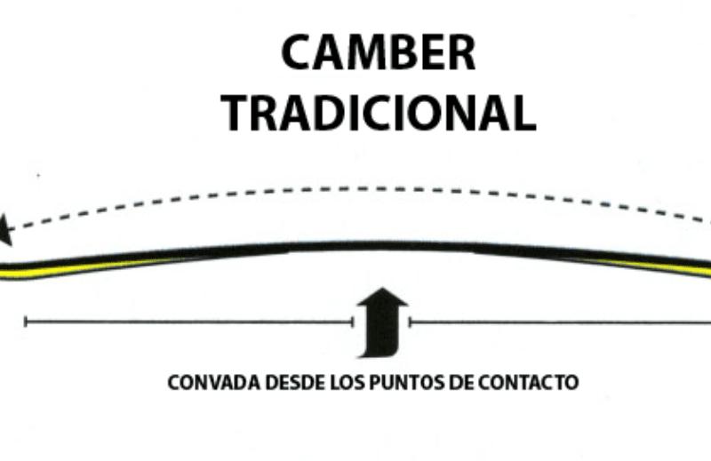 camber_tradicional