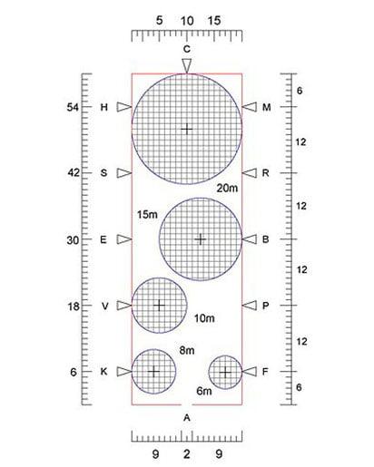 Ejercicios básicos: círculos y rectitud