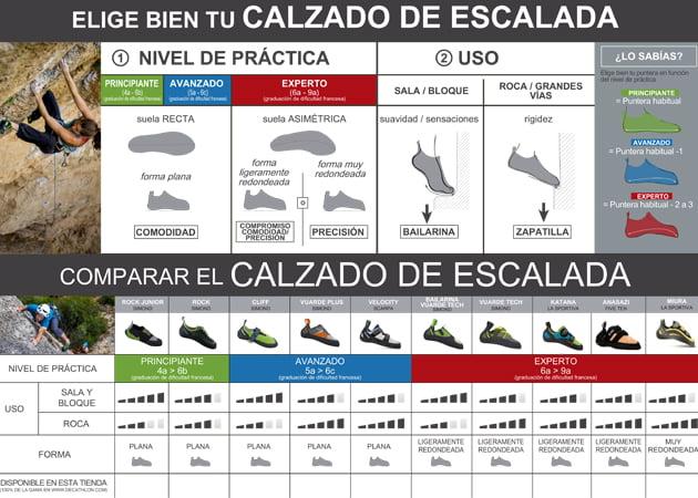 Cómo elegir tus pies de gato