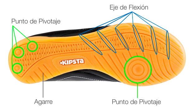 Cómo elegir tus zapatillas de fútbol sala