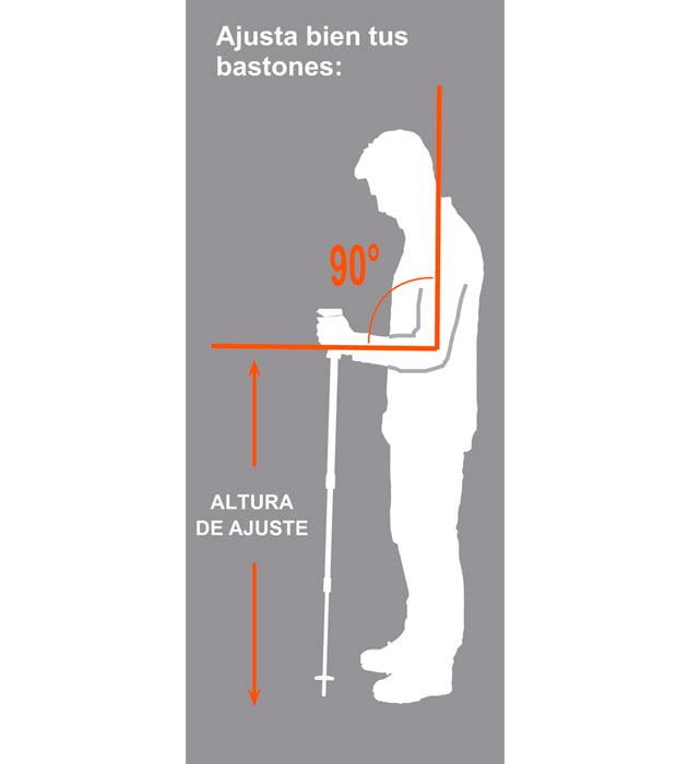 Bastones de travesía ¿Cuál es el tuyo?