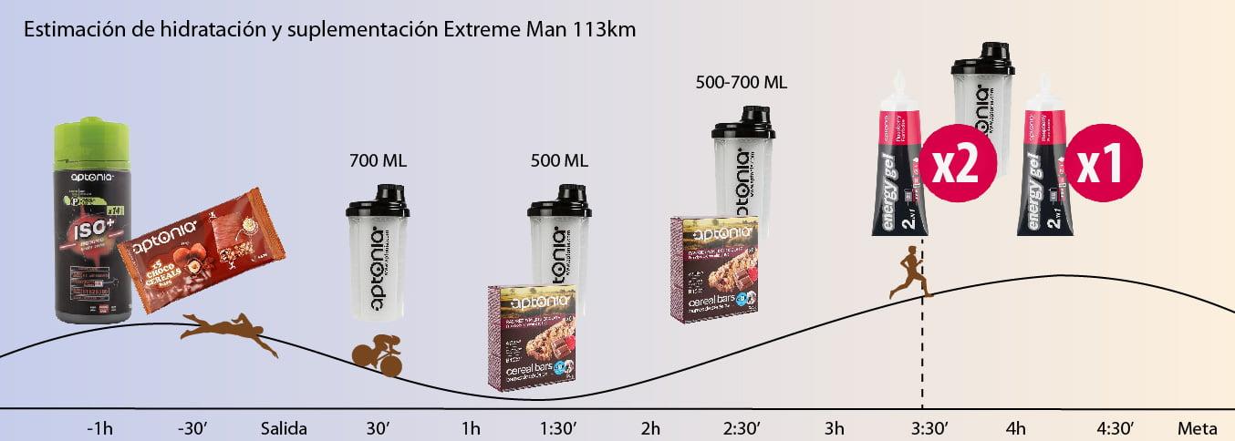 Grafico_prueba02
