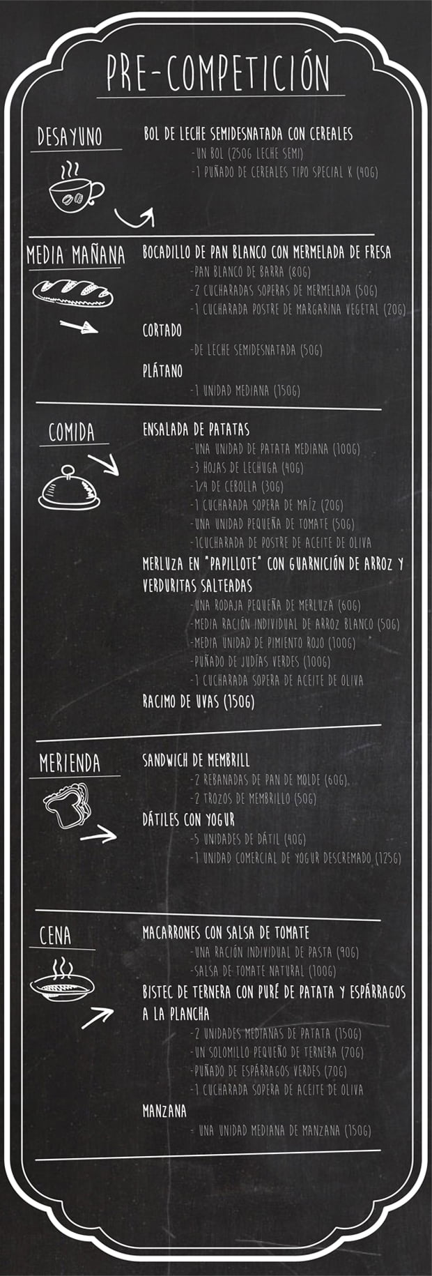 Menu precompetición
