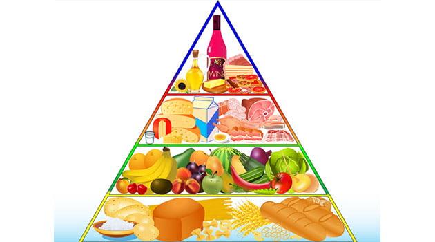 La mejor forma de controlar tu peso | Blog Nutrición Decathlon