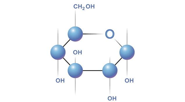 Molecula glucosa