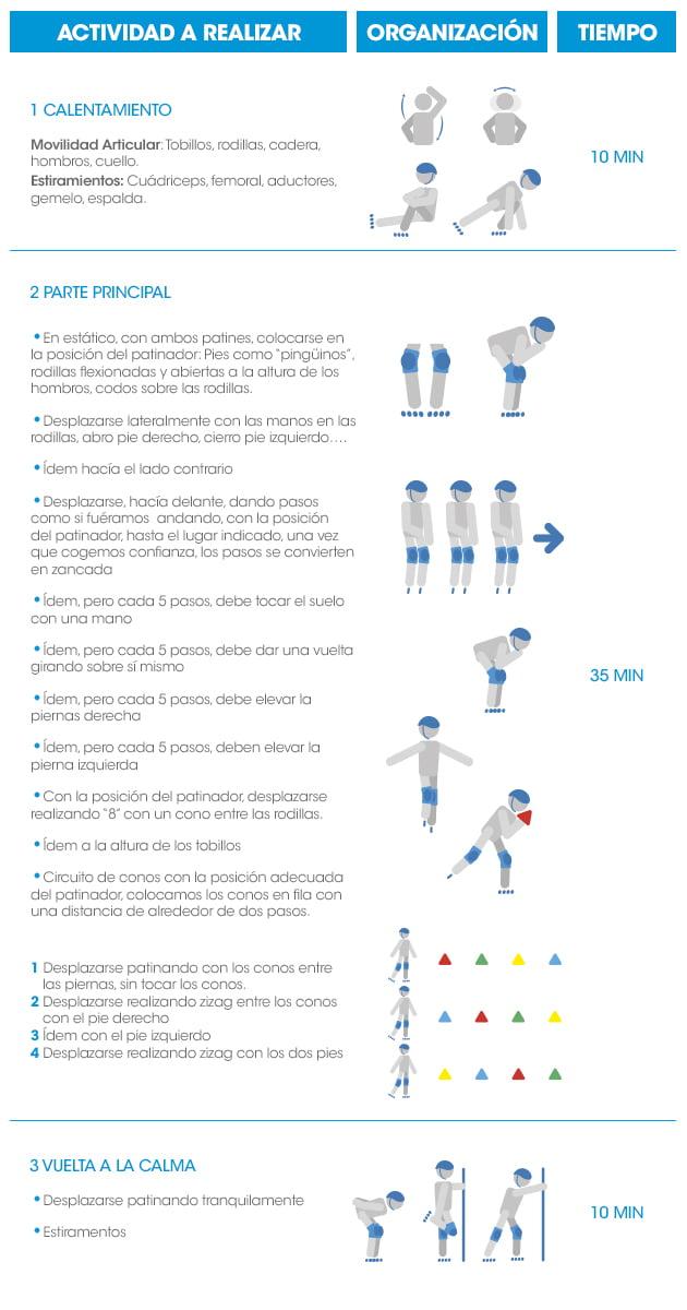 Clase de iniciación al patinaje | Blog Skate Decathlon