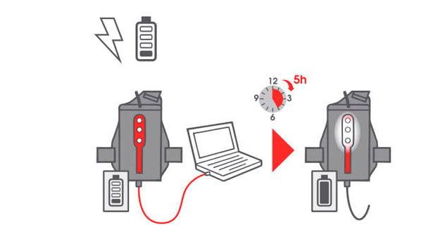 cargador linterna fronta run light de kalenji