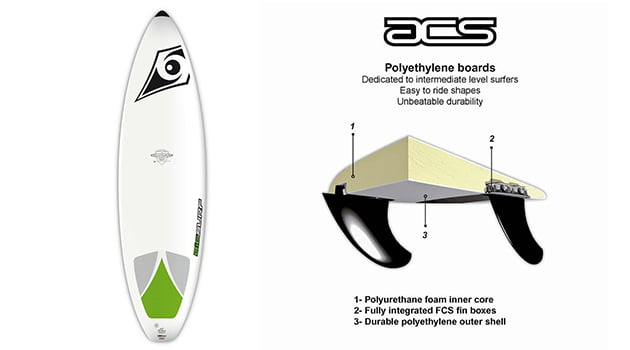 ¿Durabilidad o ligereza? | Blog surf Decathlon