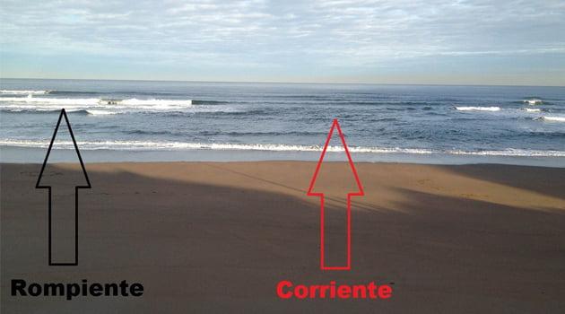 identificar corrientes mar