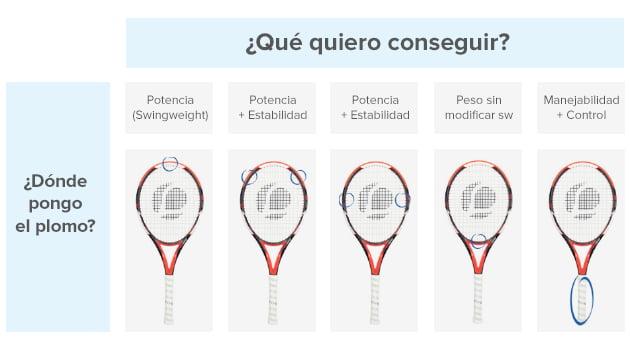 Cómo mejorar tu raqueta - Tenis Blog Decathlon
